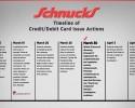 schnucks_creditcard